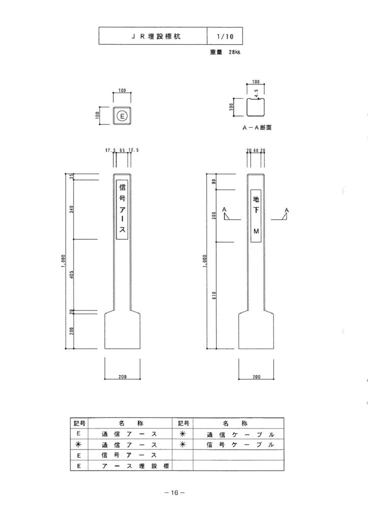関西コンクリート|JR埋設標杭 外形寸法 0