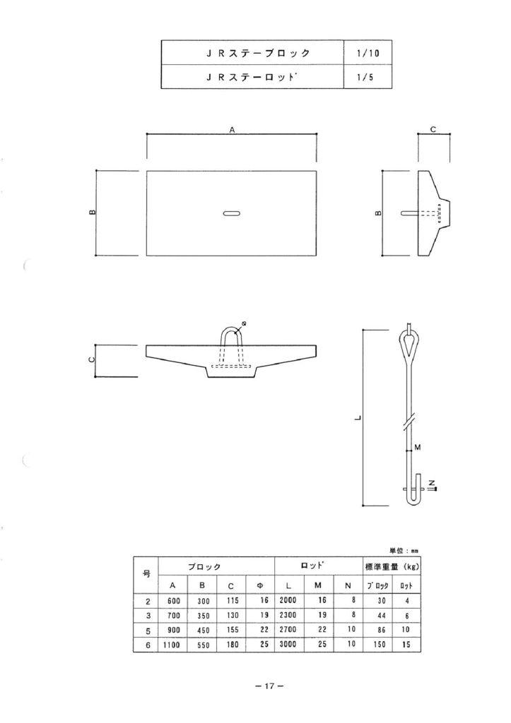関西コンクリート|JRステーブロック・JRステーロッド 外形寸法 0