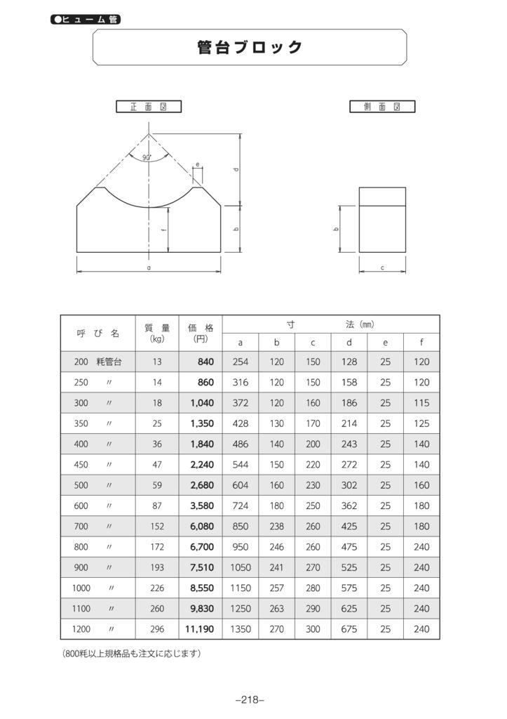 ヒューム管|管台ブロック 外形寸法 0