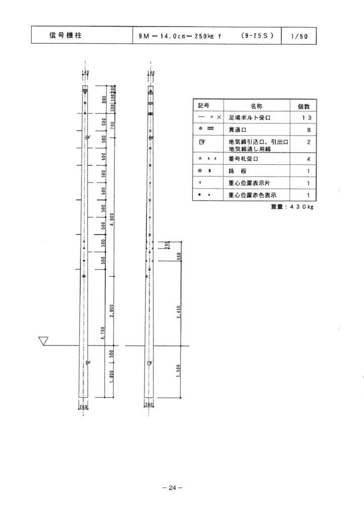 関西コンクリート|信号機柱 外形寸法 2