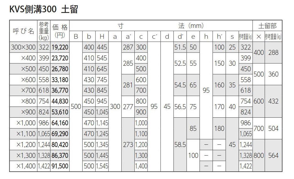 オリジナル側溝|自由勾配側溝(KVS側溝)土留、90°/135°コーナー、蓋 外形寸法 0