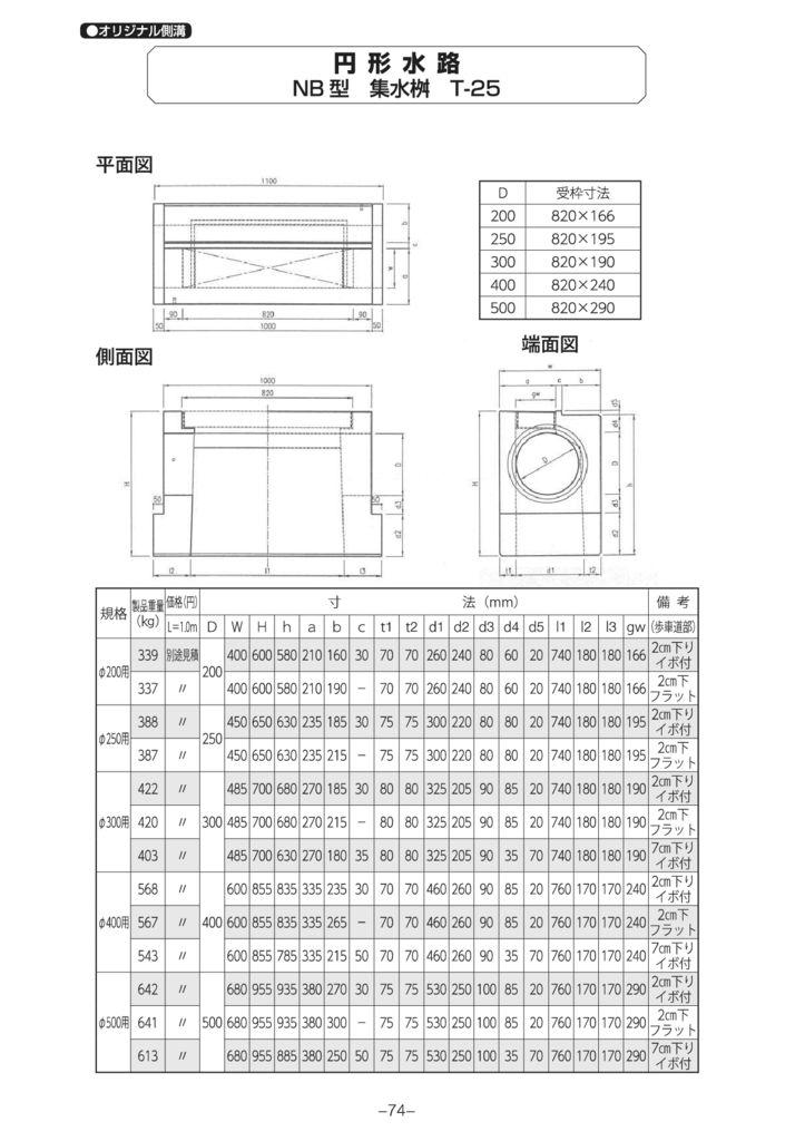 オリジナル側溝 円形水路 NB型・NC型 外形寸法 1