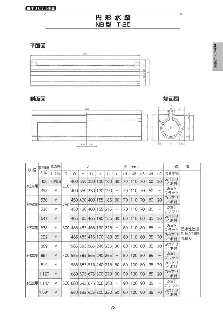 オリジナル側溝 円形水路 NB型・NC型 外形寸法 0