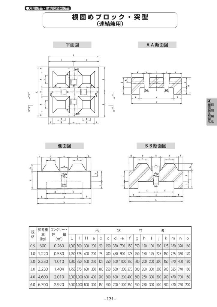 環境ブロック・河川製品|根固めブロック 外形寸法 1