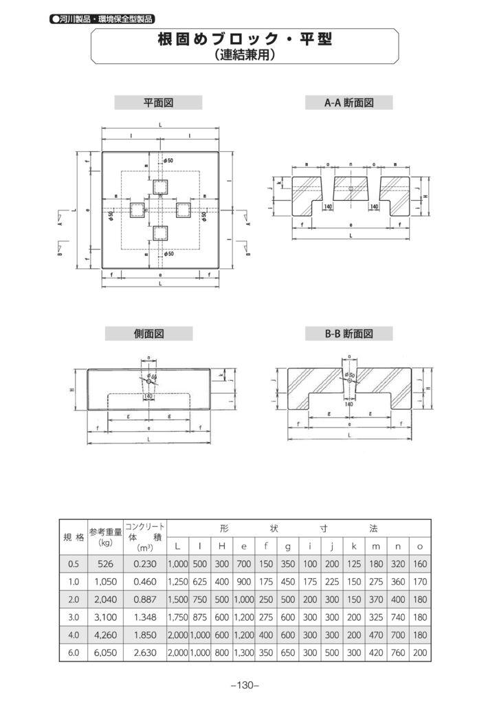 環境ブロック・河川製品|根固めブロック 外形寸法 0