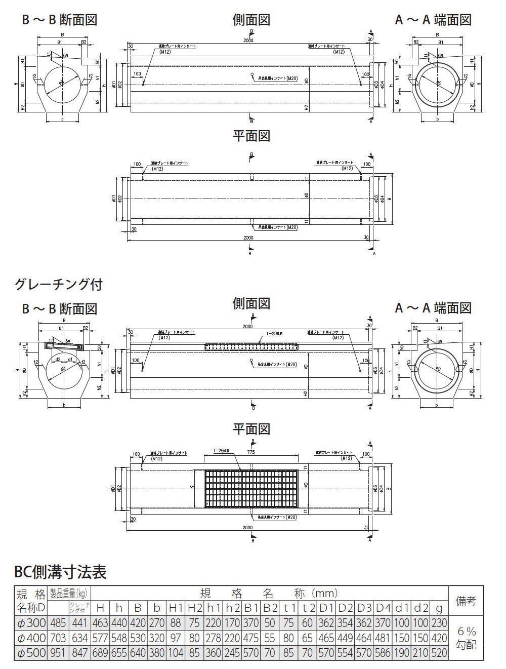 オリジナル製品|BC側溝 外形寸法 0