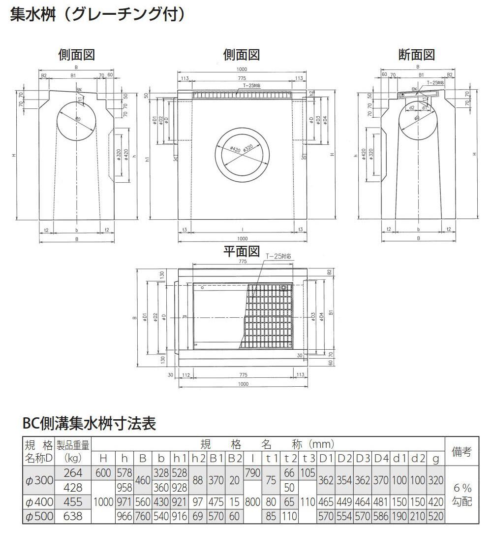 オリジナル製品|BC側溝 外形寸法 1